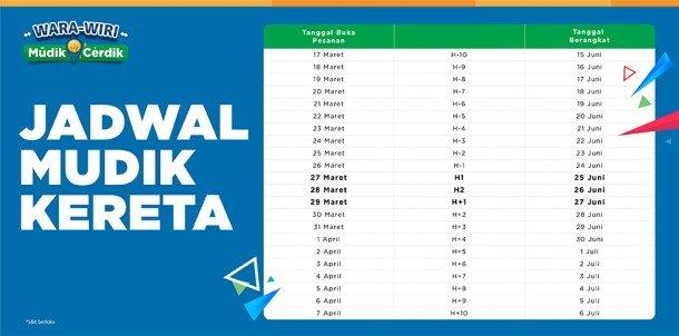 Jadwal Tiket Kereta Mudik Lebaran 2017