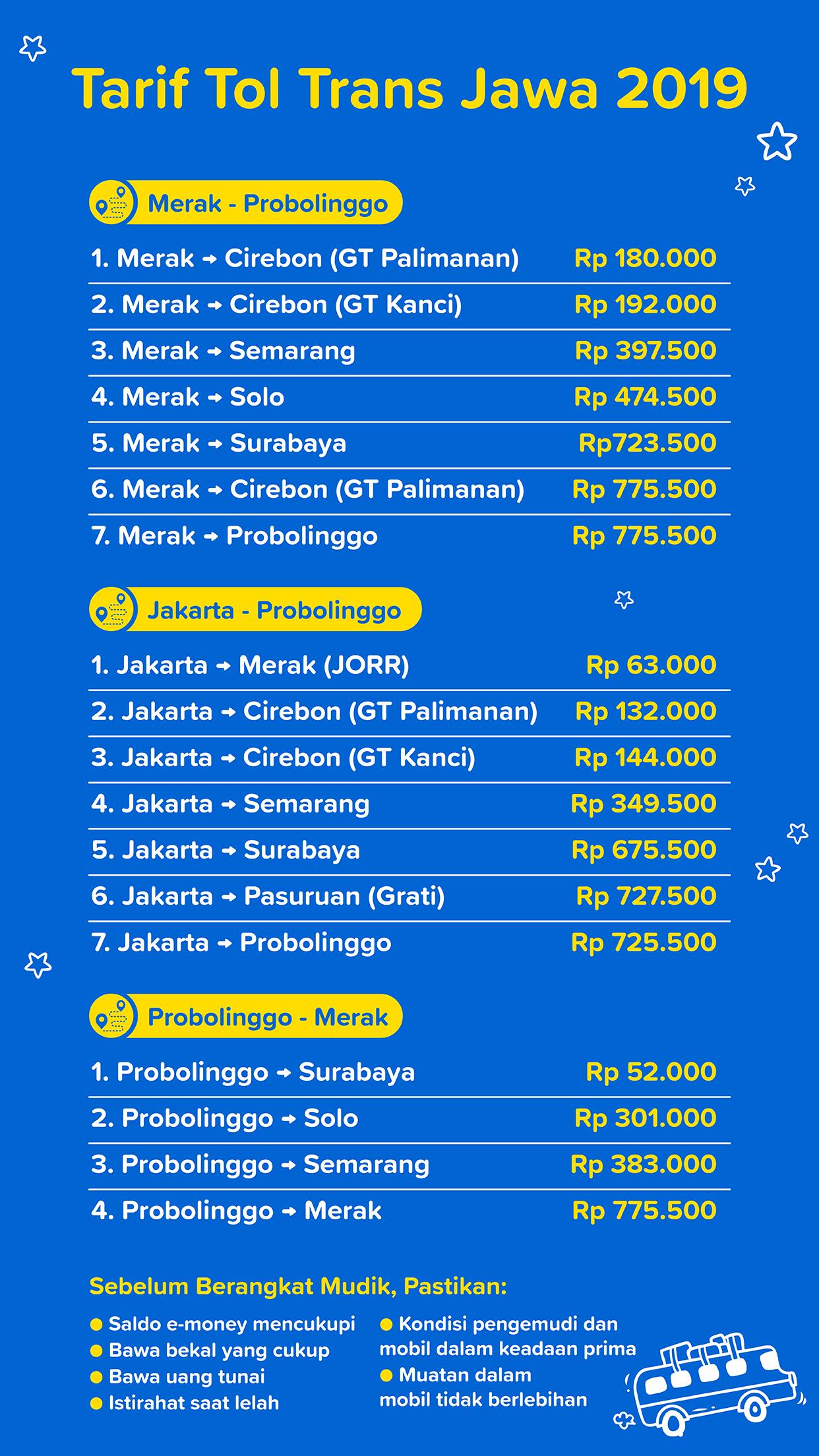 Tarif Tol Trans Jawa 2019 Terbaru Dan Paling Lengkap Tiket Com